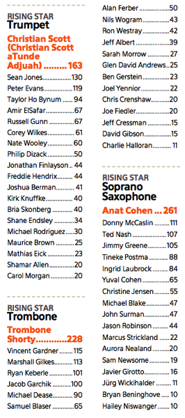 2013 critics poll db